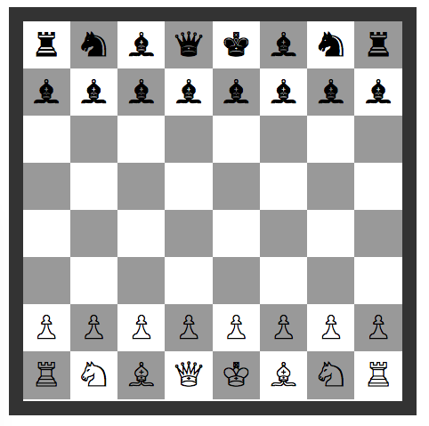 Chessboard with pieces using pure HTML and CSS - Code2Care