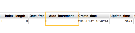 Auto increment filed value